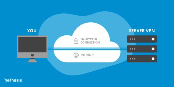 Cos'è, Come Funziona E A Cosa Serve Una VPN?